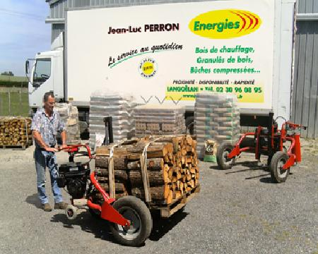 Perron Jean Luc EURL