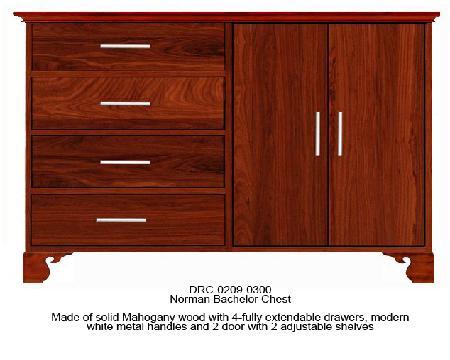 Ab Capital Furniture Designs International Interior
