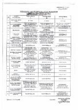 Edge Glued Panels Discontinuous Stave Glued FSC For Sale - FSC, Pine (Pinus sylvestris) - Redwood, 13.6; 16.3; 19.5; 21.9; 23.9; 25.6; 28.0; 32.0 mm, Discontinuous stave (glued), Softwoods, Poland