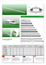 Hardware And Accessories - Drawer Slides Plastic, PVC, etc…