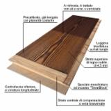 1500-2000 mm Oak (European) Engineered Wood Flooring in Italy
