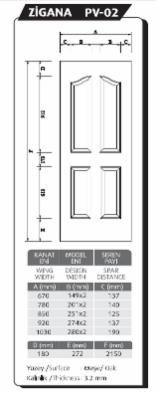 Medium Density Fibreboard  Composite Wood Products - Door Skin Panels