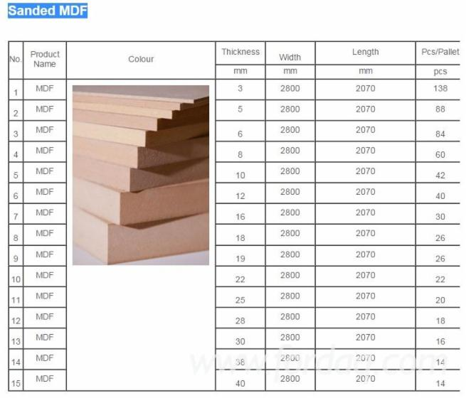 MDF-HDF-%28wholesale%29--sanded-and-laminated-%28with-one-side-and-two-side-lamination%29--3-40