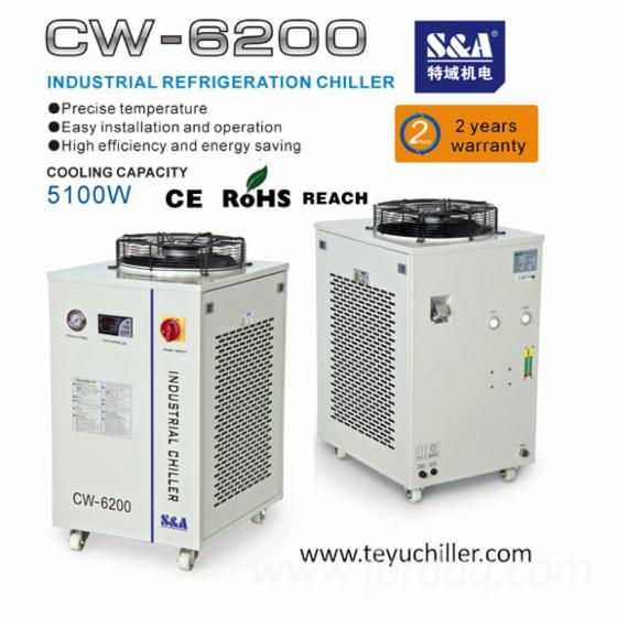 S-A-industrial-water-chiller-for-induction