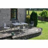 Garden Sets Demands - Garden Sets, Contemporary, 100 pieces per month
