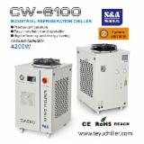 Surface Treatment And Finishing Products For Sale -  S&A air-cooled industrial chiller with cooling capacity of 4.2KW