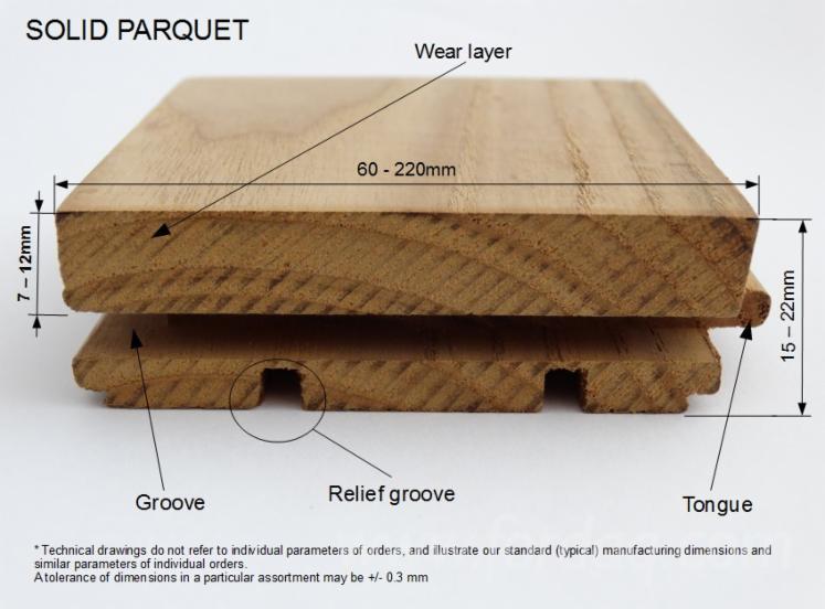 Parkiet, Podłogi Z Drewna Litego