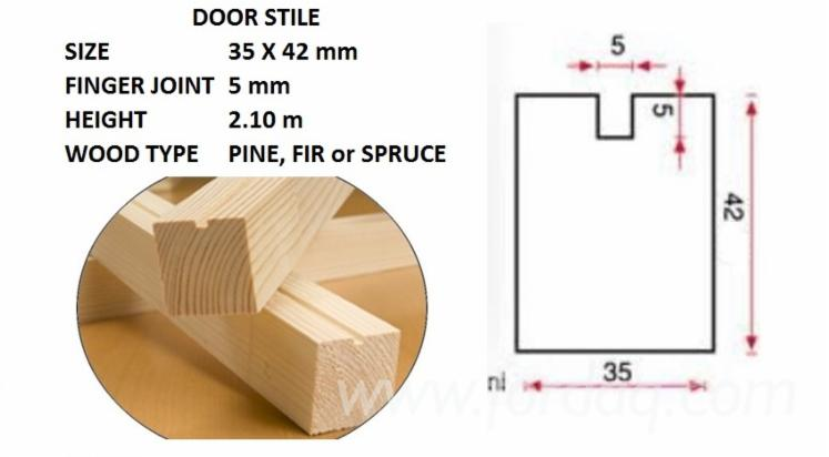 Fir-Spruce-Pine-Timber-for