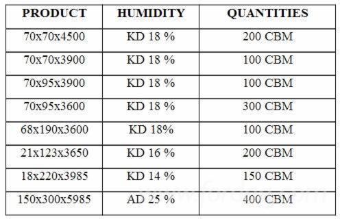 18--mm-Shipping-Dry-%28KD-18-20-%29-Mongolian-Scotch-Pine--Planks