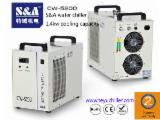 Surface Treatment And Finishing Products For Sale - S&A CW-5200 water chiller to cool turbomolecular pump