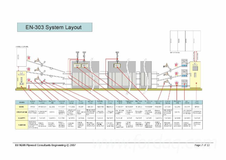 New-Eunian-EN-303-Smart-In-Line-Dryer-Veneer-Moisture-Content-Control