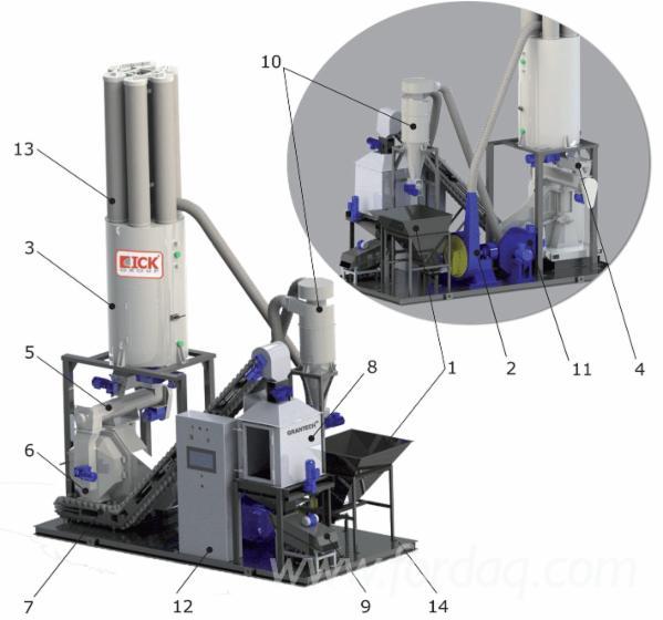Vend-Installations-Et-Mat%C3%A9riels-Auxiliaires-Pour-La-Production-D%27Energie-Grantech-Neuf
