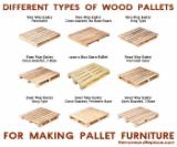 Hardwood Lumber And Sawn Timber - Rubber wood timber in quotation 2017