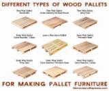 Hardwood  Sawn Timber - Lumber - Planed Timber - Rubberwood Beams 15 mm