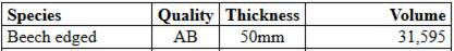 %D0%9E%D0%B1%D1%80%D0%B5%D0%B7%D0%BD%D1%8B%D0%B5-%D0%9F%D0%B8%D0%BB%D0%BE%D0%BC%D0%B0%D1%82%D0%B5%D1%80%D0%B8%D0%B0%D0%BB%D1%8B--%D0%AF%D1%81%D0%B5%D0%BD%D1%8C-%D0%91%D0%B5%D0%BB%D1%8B%D0%B9