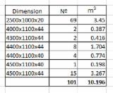 Fineer En Hout Panelen Europa - 1-laags Massief Houten Paneel, Eik