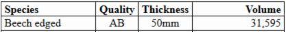 Kare-Kenarl%C4%B1-Kereste--Di%C5%9Fbudak-