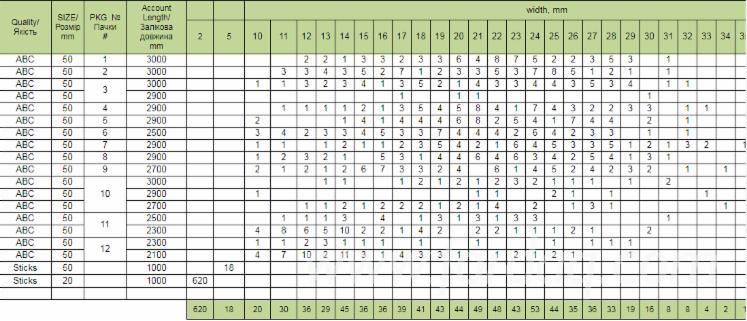 Vender-T%C3%A1buas-%28pranchas%29-Carvalho-50-mm