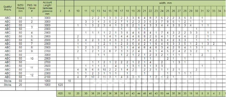 Vindem-Cherestea-Tivit%C4%83-Stejar-50-mm