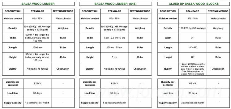 Balsa-Sawn-Lumber