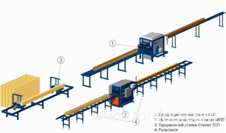 Kereste-Fabrikas%C4%B1-Stilet-Yeni