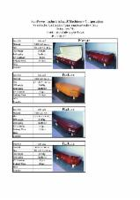 null - Coffins from China