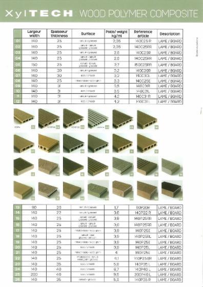 Vend Bois Composite NORD PAS DE CALAIS France[R